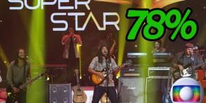 Banda Vibrações no SuperStar
