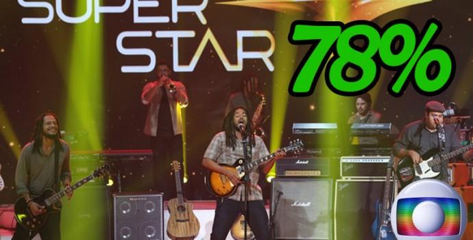 Vibrações canta versão de 'Ela Partiu' do Tim e é aprovada com 78% na primeira fase do SuperStar